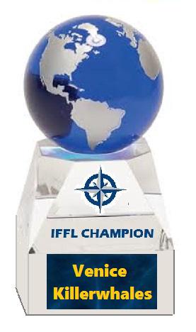 2015 Globe Award