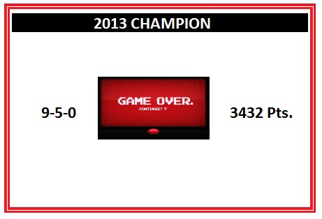 League 28 2013 champ