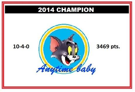 League 28 2014 champ