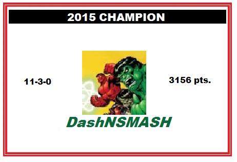 League 28 2015 champ