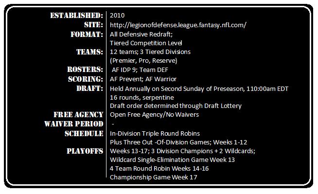League Info Alt