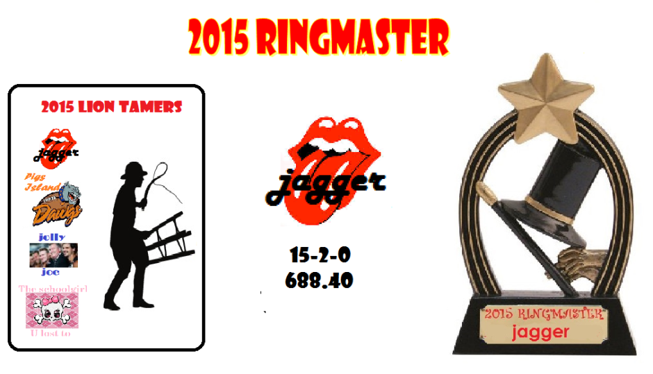 2015 Ringmaster Collage