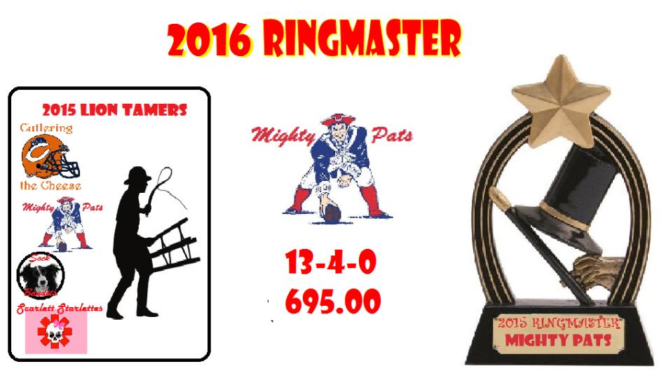 2016-ringmaster