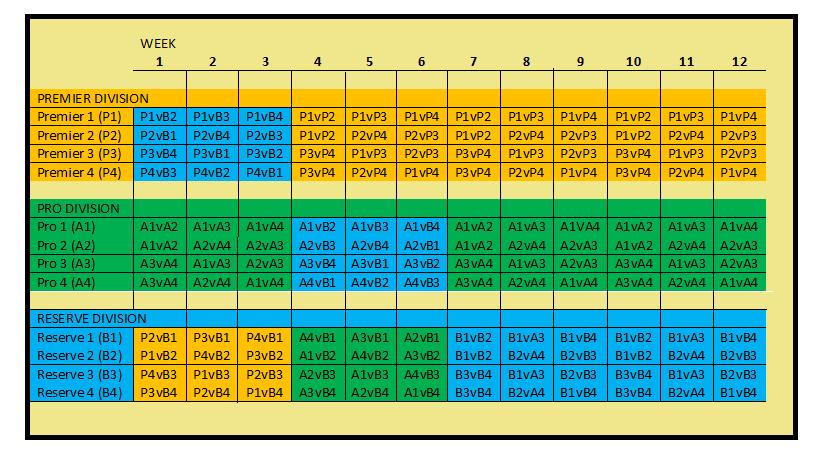LoD Schedule Grid