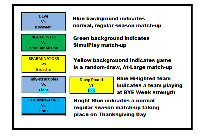 S16 Schedule Key