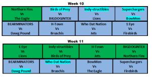 S16 Week 10, 11