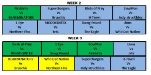 S16 Week 2,3