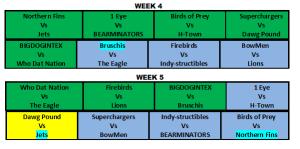 S16 Week 4,5