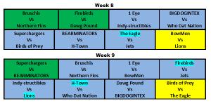 S16 Week 8, 9