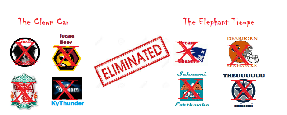 Round 1 Eliminated