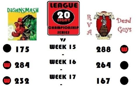 2015 championship series