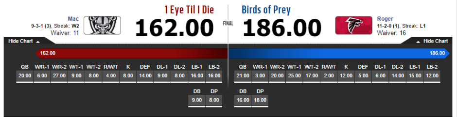 semifinal BoP vs 1 Eye
