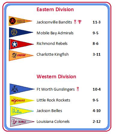 2009 Standings
