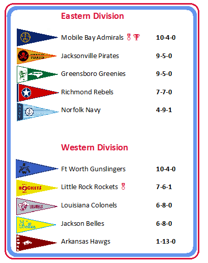 2010 Standings
