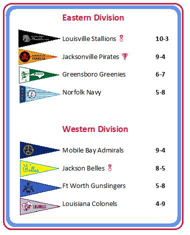 2011 Standings