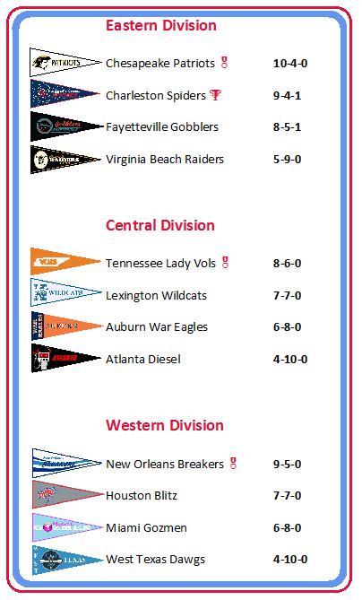 2013 Standings