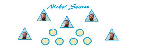 nickel-season-banner