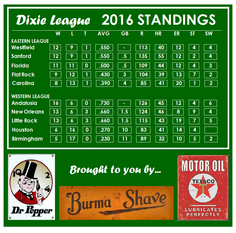 standings-current