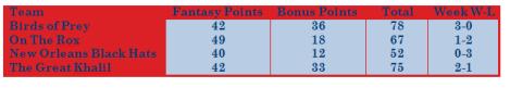 week-8-results