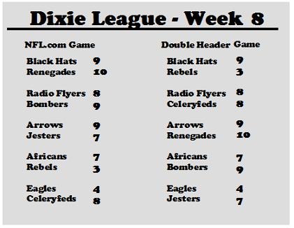 week-8-schedule-newspaper