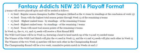 2016-playoff-format