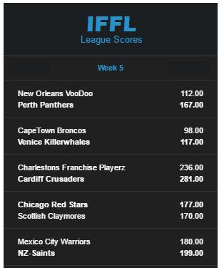 week-5-scores