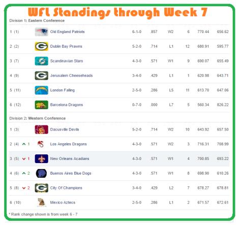 week-7-standings