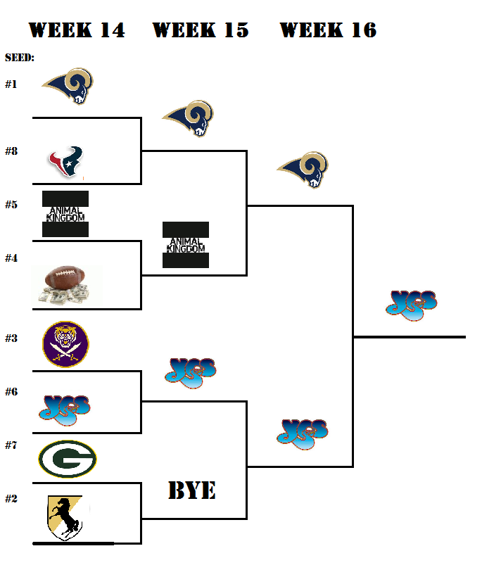2016-play-in-bracket