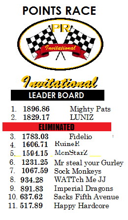 week-1-leader-board